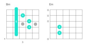 封閉和弦總是按不好嗎:封閉和弦的10大練習技巧!