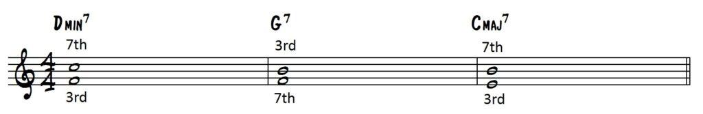 Guide-tones-ii-V-I