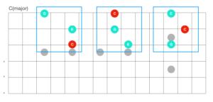 獨奏吉他必備練習:透過 Chord Melody 同時演奏和弦與單音!